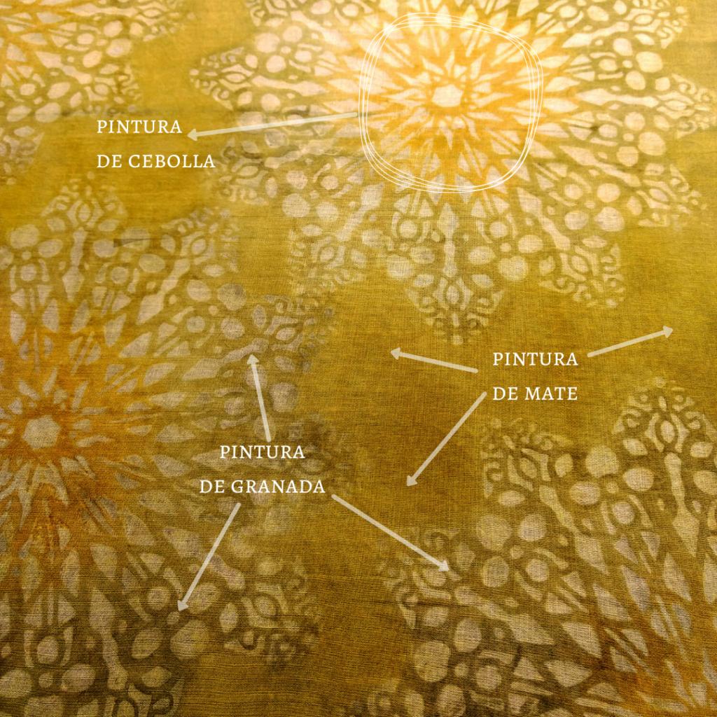 Katazome con pinturas naturales de cebolla, granada y mate.