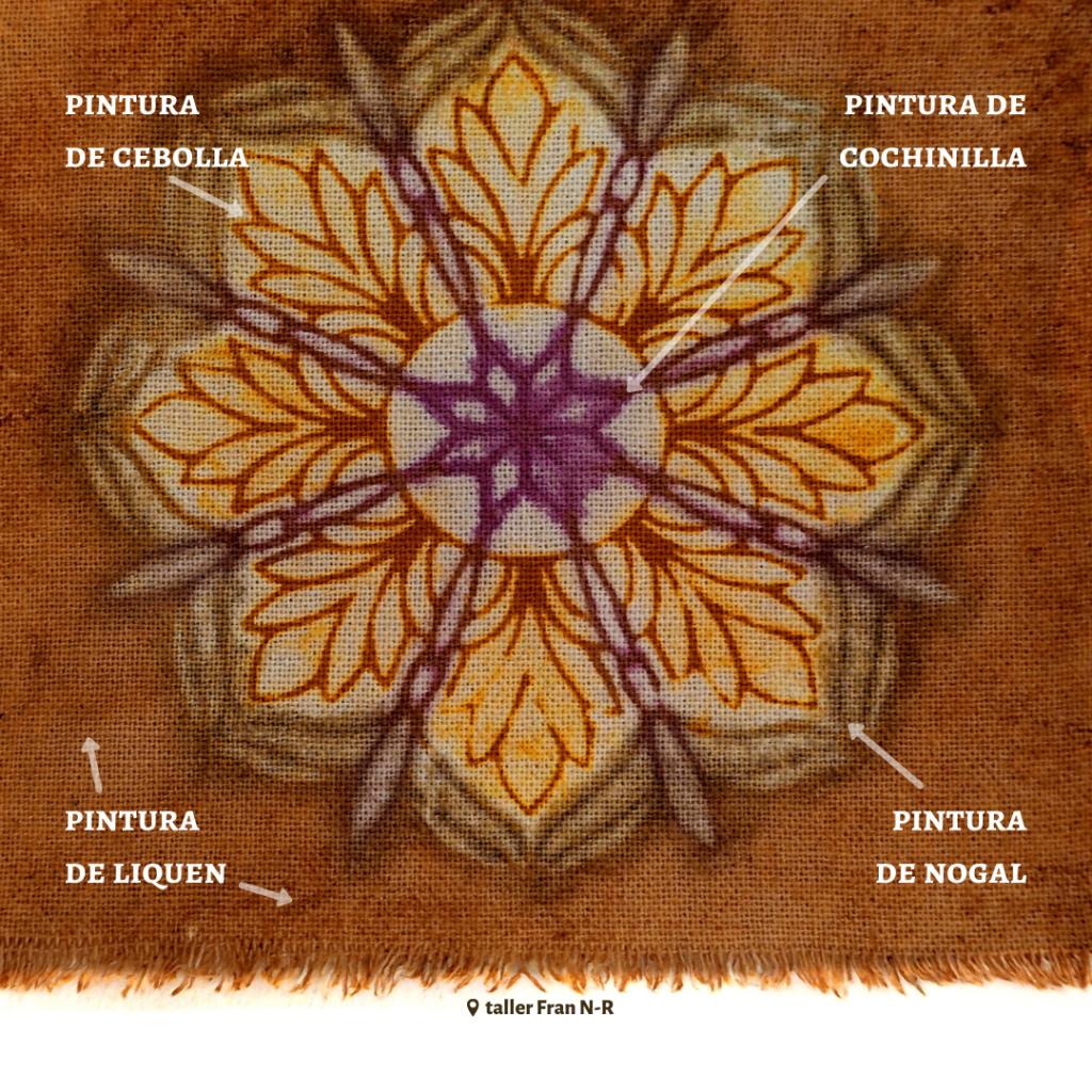 Katazome con pinturas de cebolla, cochinilla, liquen y nogal.